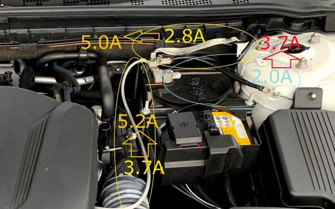 MAZDA6 純正アースケーブルの測定