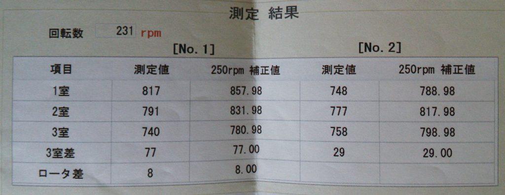 A/Tでもよみがえってしまった圧縮 @広島に7は多い!