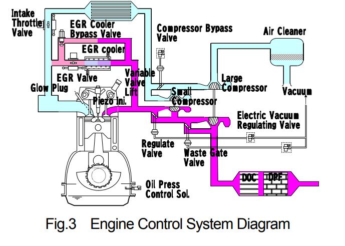 EGR制限プレート デミオ CX-3 1.5D の皆さんへ 2.2Dとの差について