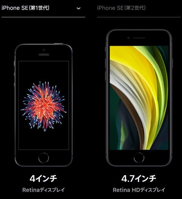 iphone SE は 単なる8だった